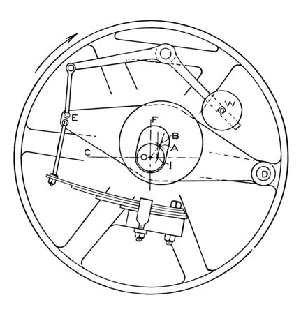 This illustration represents Top View of the Fly Wheel Governor Turning Clockwise vintage line drawing or engraving illustration. Vektoros illusztráció