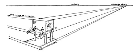 Perspective Outline of Object is using a picture plane to create a vanishing points is a drawing technique used to illustrate dimension, vintage line drawing or engraving illustration. Illustration