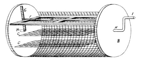 Cylindrical Shaped Dish Cleaner is a hand powered dish washer with racks, vintage line drawing or engraving illustration.