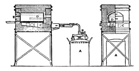This illustration represents Automatic Oil Muffle Furnace which employed for annealing hardening and tempering vintage line drawing or engraving illustration.