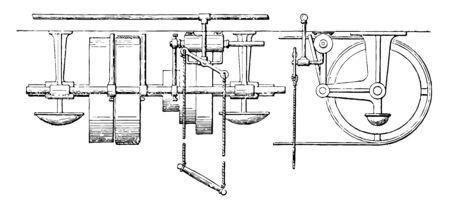 This illustration represents major function of Pneumatic Belt Shifter, vintage line drawing or engraving illustration. Banque d'images - 132803687