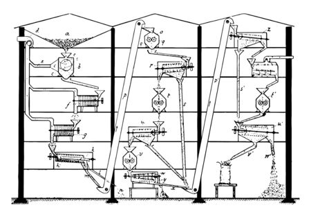 This illustration represents function of Modern Flour Mill, vintage line drawing or engraving illustration.
