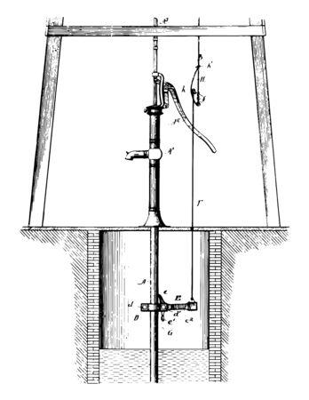 This illustration represents Vent Controlling Mechanism for Pumps, vintage line drawing or engraving illustration. Stock fotó - 132804520