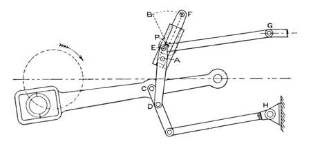This illustration represents Joy Steam Engine Valve Gear Rotating Wheel vintage line drawing or engraving illustration.