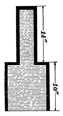 The pressure upon the bottom of a vessel containing a fluid is independent of the shape of the vessel vintage line drawing or engraving illustration. Ilustração