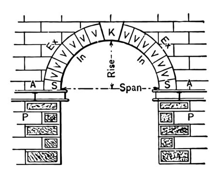 Bogenaufstieg halbkreisförmige Spannfedern Widerlager Vintage-Linien-Zeichnung oder Gravurillustration