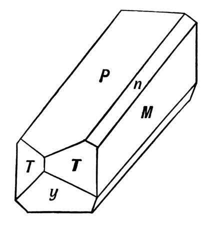 This diagram represents Elongation in the Direction of the Clinodiagonal Axis, vintage line drawing or engraving illustration.
