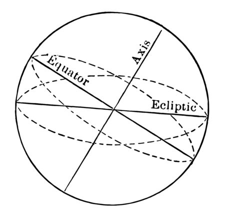Inclination of Axis to Orbit and Ecliptic vintage line drawing or engraving illustration.