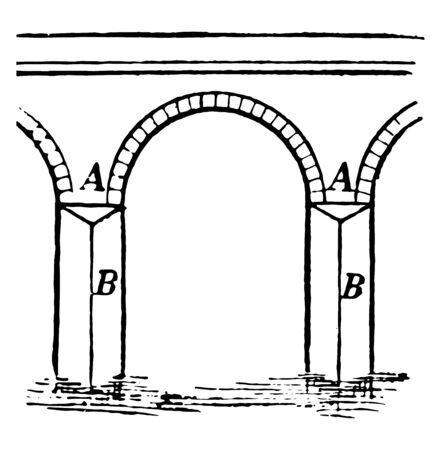 Abutment is the portion of a pier structure arch weight architecture vintage line drawing or engraving illustration.