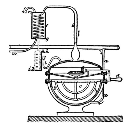 This picture shows Steam Jacketed Still, vintage line drawing or engraving illustration.