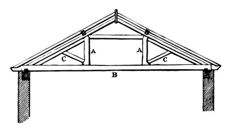 Queen Post is the framed principal of a roof longer openings one central supporting vintage line drawing or engraving illustration.