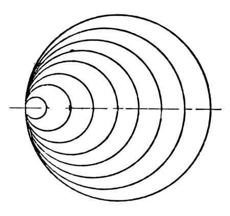 Curved Line with Circle Mechanical Drawing Exercise is a small circle in the middle drafting techniques and practices line shading for curved surfaces used in mechanical drawing vintage line drawing or engraving illustration.