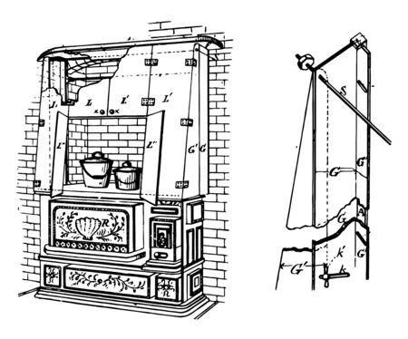 Range Ventilation is used to circulate air from outdoor to indoor environment using natural system vintage line drawing or engraving illustration.
