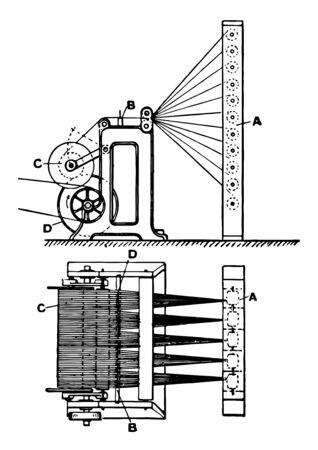 This illustration represents function of Beam Warping Machine, vintage line drawing or engraving illustration.