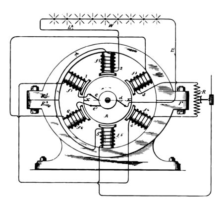 This illustration represents function of Dynamo Electric Machine vintage line drawing or engraving illustration.