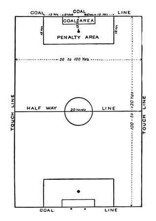 A diagram of a soccer field vintage line drawing or engraving illustration. Stock Illustratie