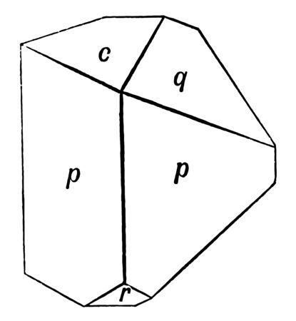 This diagram represents Hemimorphism in the Direction of the Axis of Symmetry, vintage line drawing or engraving illustration.