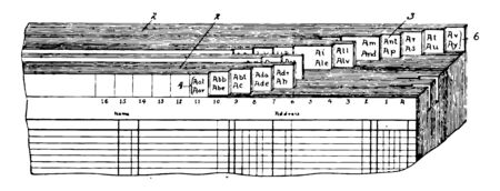 This illustration represents General Purpose Index in which an alphabetical listing of names and topics along with page numbers vintage line drawing or engraving illustration. Illustration