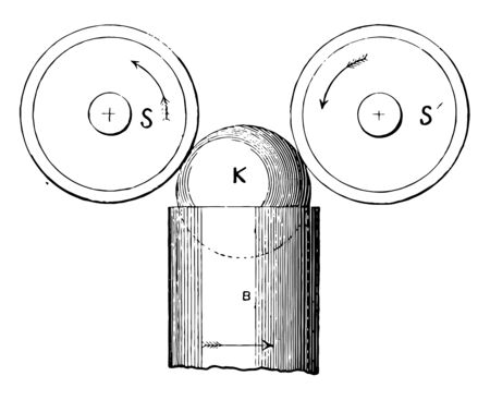 This illustration represents Device Turning Steel Sphere Balls which is a method to create steel balls by inserting the sphere in a hollow cylinder, vintage line drawing or engraving illustration.
