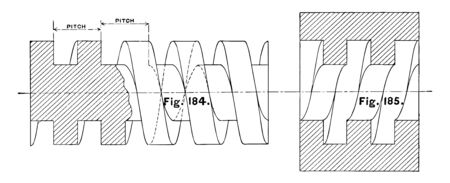 Diagram of Square Thread Nut and Screw with a continuous helix drawn which is compensate for wear on the nut and required to lift or lower a load vintage line drawing or engraving illustration.