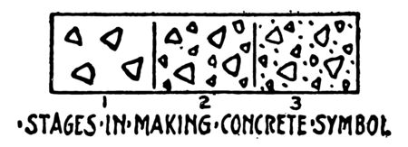 Stages in Making Concrete Material Symbol with controls on destruction Primary and secondary Shapes, concept at a symbolic level, vintage line drawing or engraving illustration.