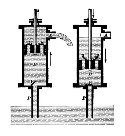 Suction Pump were to be lowered in the water level and drawing liquid through a pipe and having the chamber emptied by a piston, vintage line drawing or engraving illustration.