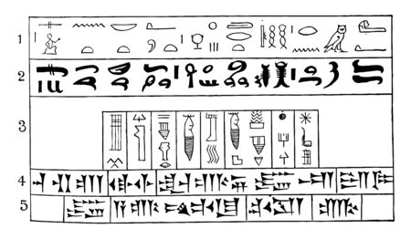 Beginning of Written Language or hieroglyphics in the first line cuneiform Sumerian language vintage line drawing or engraving illustration.