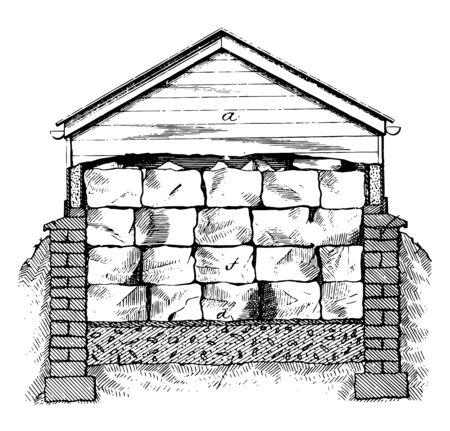 Ice House is a building where ice is stored, it is the invention of the refrigerator and close to natural sources of winter, vintage line drawing or engraving illustration. Ilustracja