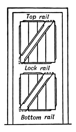 This illustration represents Framed and Braced Door which consist of a frame of strengthened by a middle horizontal piece, vintage line drawing or engraving illustration.