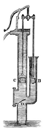 This illustration represents Atmospheric and Forcing Pump which consists of a hollow tube vintage line drawing or engraving illustration. Illusztráció