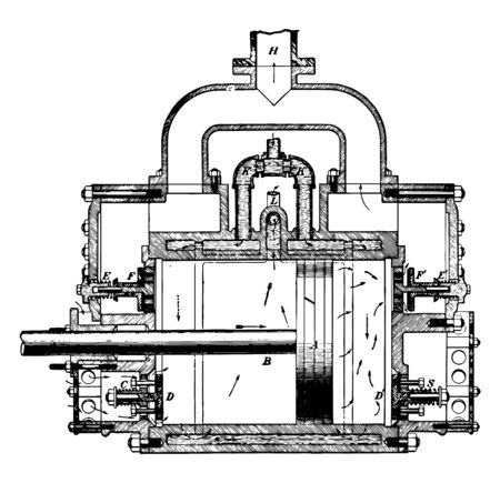 For many purposes compressed air is preferable to steam or other gas for use as a motive power in such cases air compressors are used to compress air vintage line drawing or engraving illustration.