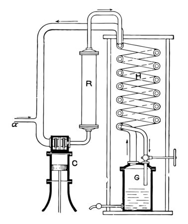 This illustration represents Air Liquefaction Machine where air thus cooled and strongly compressed passes down through the inner tube vintage line drawing or engraving illustration. Illustration