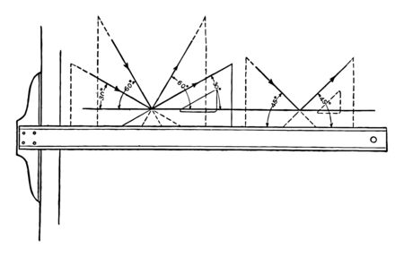 Drawing Lines using Triangle, 30-, 45-, 60-Degrees by the motion direction of drawing, will become the hypotenuse, the angles in an equilateral triangle , vintage line drawing or engraving illustration.