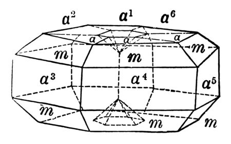 This diagram represents Cyclic Twinning on Rutile, vintage line drawing or engraving illustration.