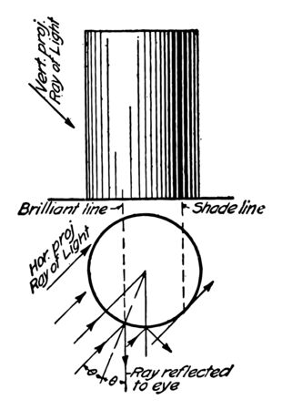 Cylinder Line Shading become darker when it is away from top left corner shades will be like as cross-contour drawing uses lines, vintage line drawing or engraving illustration. Ilustração
