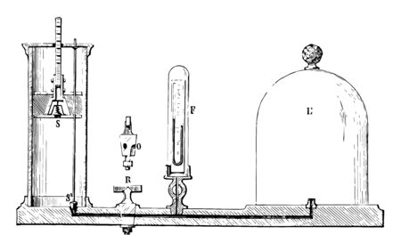 Air pump contains a glass or metal cylinder called the barrel in which a piston works vintage line drawing or engraving illustration.