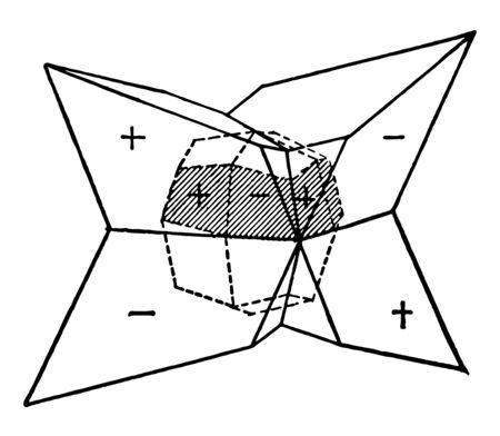 This diagram represents Potassium Chloride, vintage line drawing or engraving illustration.