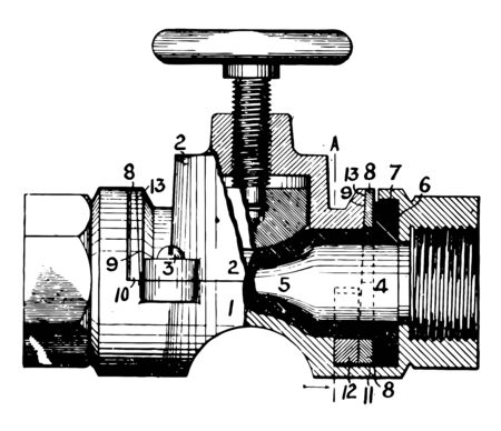 This illustration represents function of Coarse Threading Valve vintage line drawing or engraving illustration. Ilustração