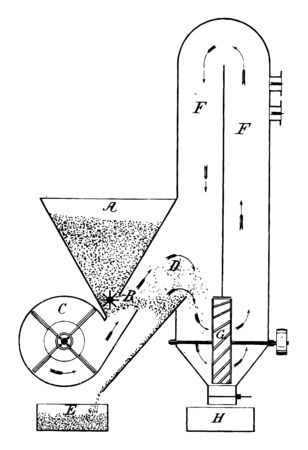 This illustration represents function of Method of and Apparatus for Mixing Coal Dust and Air for Combustion vintage line drawing or engraving illustration.