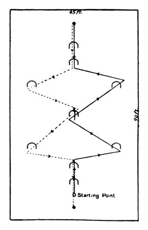 In this picture this is a diagram of Croquet Ground. This is an arrangement and measurements of a croquet ground vintage line drawing or engraving illustration. Ilustração