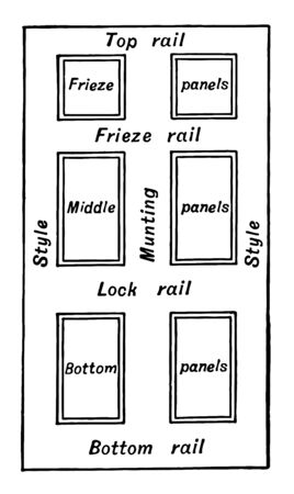 This illustration represents Six Panelled Door which is used mostly in the construction of housing, vintage line drawing or engraving illustration.