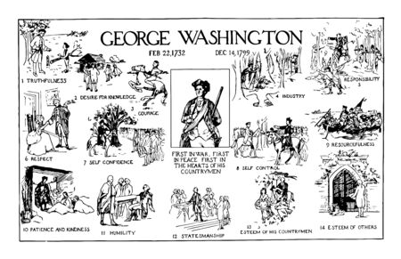 A poster illustrating describes of George Washington character sketches from his life vintage line drawing or engraving illustration.