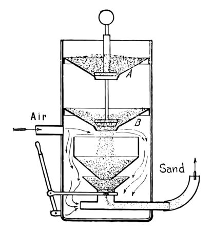 This illustration represents function of Metal Cleaning using Sand Blast, vintage line drawing or engraving illustration.