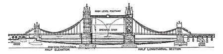 Tower Bridge is a combined bascule and suspension bridge in London built between 1886 and 1894, vintage line drawing or engraving illustration.