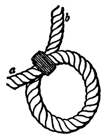 Turning in a Dead Eye End Up which is an item used in the standing and running rigging of traditional sailing ships, vintage line drawing or engraving illustration.