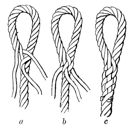 Eye Splice in Three Steps which is a sort of eye or circle formed by splicing the end of a rope into itself, vintage line drawing or engraving illustration.