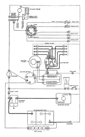 Chassis Wiring diagram for the Gray & Davis starting and lighting installation on the Peerless, vintage line drawing or engraving illustration. Ilustracja