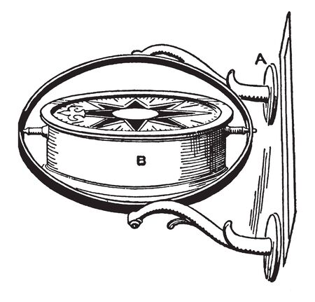 Diagram of Gimbals is a contrivance designed to keep a marine compass, vintage line drawing or engraving illustration.