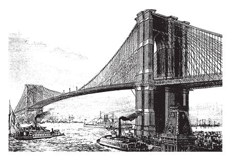 East River is a salt water tidal estuary in New York City which is actually not a river despite its name, vintage line drawing or engraving illustration.