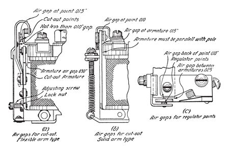 This image represents Air Gaps between parts of Gray & Davis apparatus, vintage line drawing or engraving illustration.